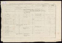 Valuation Roll for Carsphairn Parish 1918-19